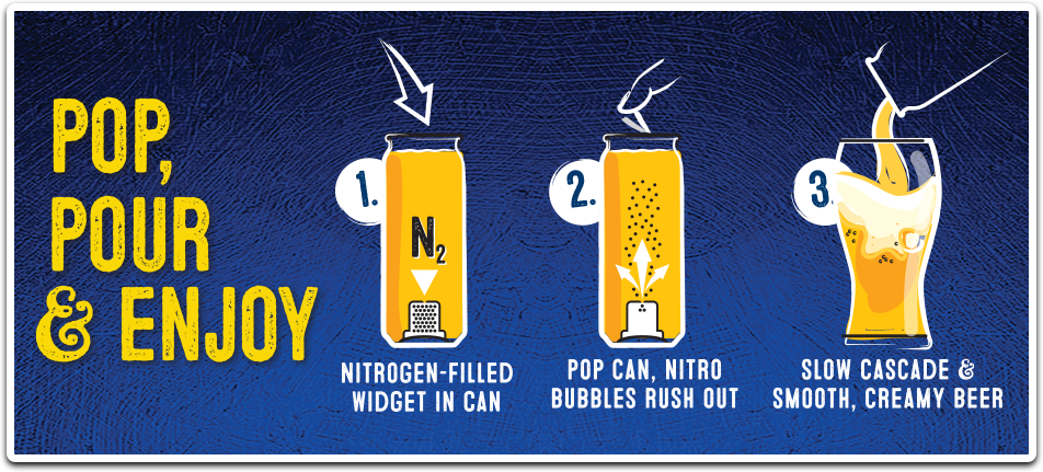 Sam Adams Nitro Beers Project